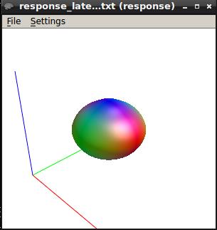 Respose function_tournier_wm_voxels_750