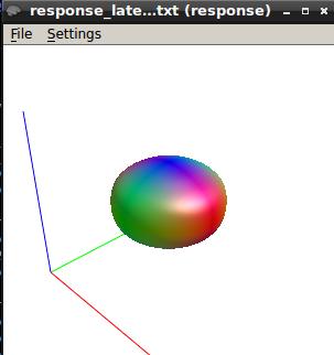 response function_tournier_wm voxels_1500